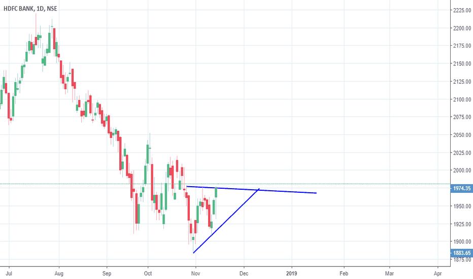 HDFCBANK: hdfc bank long