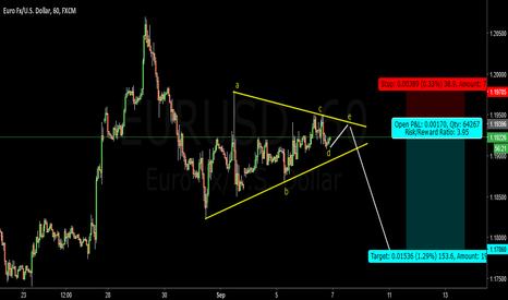 EURUSD: EURUSD By Symmetrical Triangle (7 Sep 2017)