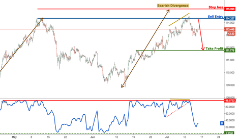 USDJPY: USDJPY dropping nicely, remain bearish for a further drop