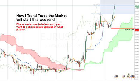 EURUSD: Coming Soon...