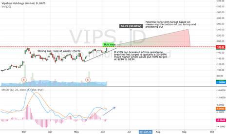 VIPS: VIPS: Follow up on VIPS AWAY