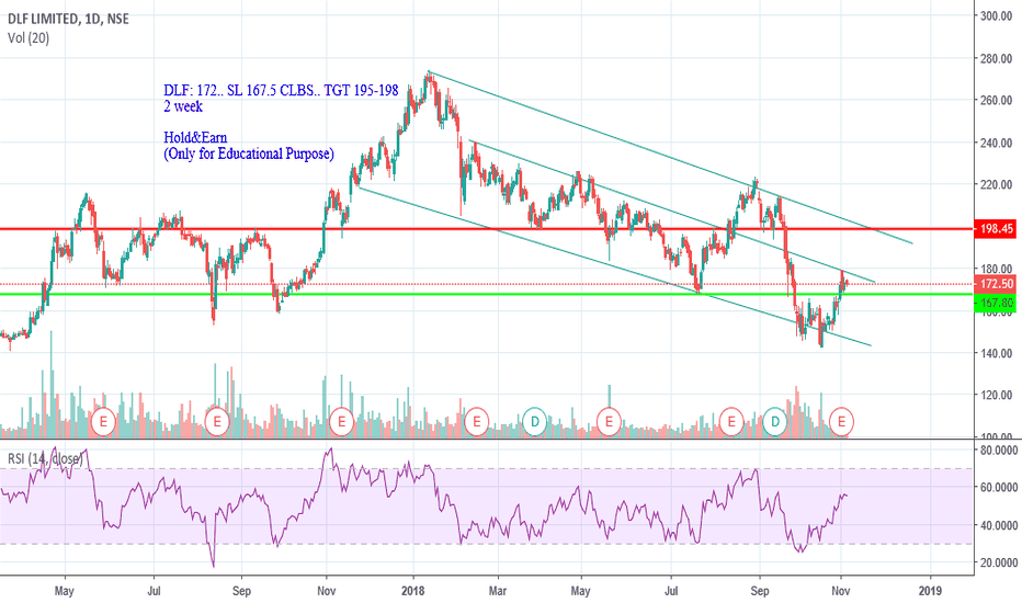 DLF: DLF:  Make Long.. Short term
