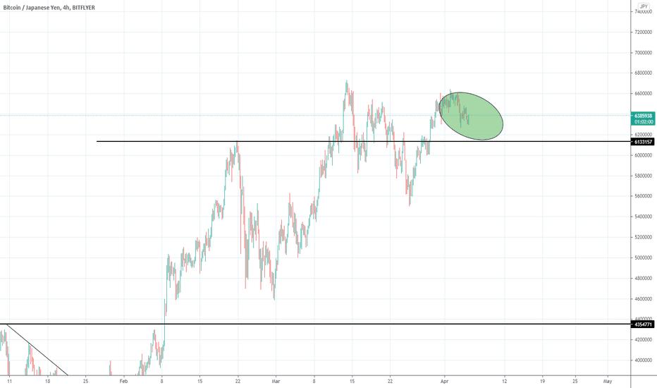 1 btc in huf Euro - Forint | Euro Ungarischer Forint Kurs | Wechselkurs.