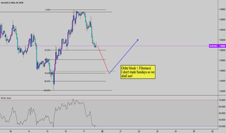EURUSD: EURUSD Long (Idea, not prediction)