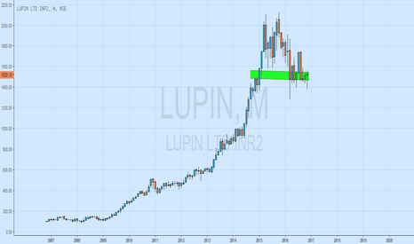 LUPIN: TURN GROUND STORY ON LUPIN NOT TURN AROUND TILL NOW