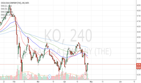 KO: Are the bulls coming?