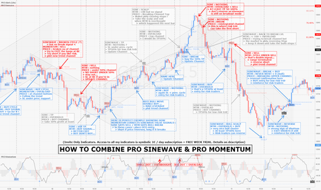 GER30: PRO Momentum : Finally re-coded for TradingView !