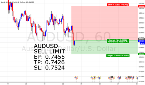 AUDUSD: #13 AUDUSD SELL LIMIT