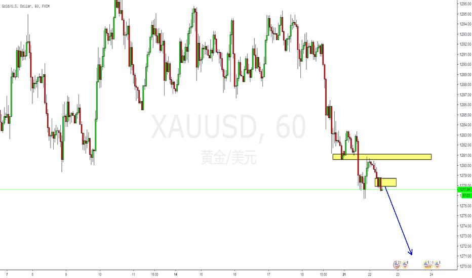 XAUUSD: 技术面:黄金开启回调模式,短线高空为主!