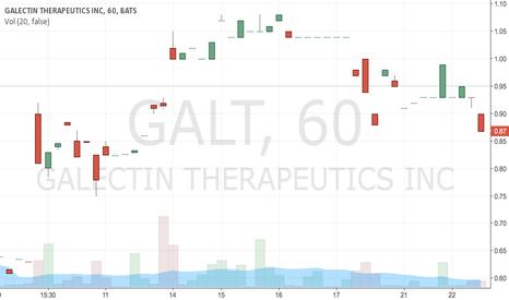 GALT: buy .87 tp .93
