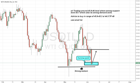 USOIL: oil long advice on strong support area