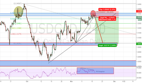 USDCAD: USD Cadd sell