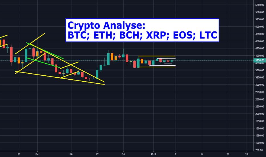 BTCUSD: Crypto Analyse: BTC; ETH; BCH; XRP; EOS; LTC