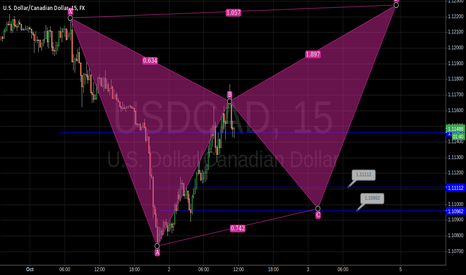 USDCAD: Gartley  Pattern to be formed