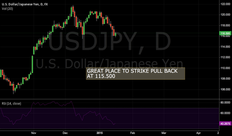 USDJPY: FLAT FOR NOW?