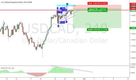 USDCAD: UCAD - Upwards wedge + MACD4 Divergence