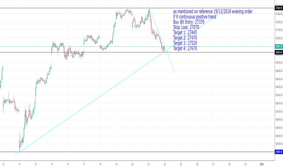 BANKNIFTY: BANK NIFTY RIDE HALTED!!!