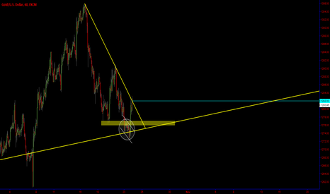 XAUUSD: GOLD / Was that the trick?