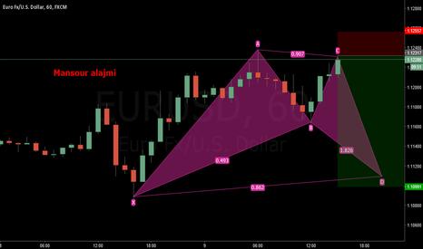 EURUSD: good sell