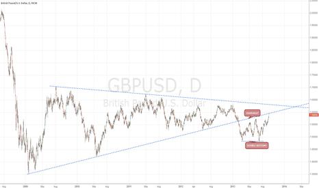 GBPUSD: D-GU-201309