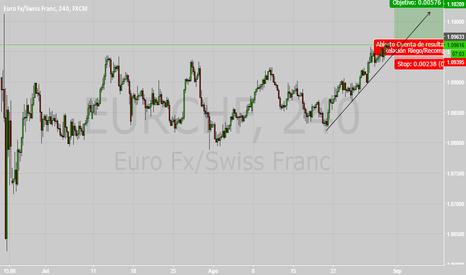 EURCHF: Seguira subiendo, esperemos :)