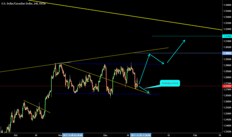 USDCAD: PARALLEL CHANNEL ( A T )