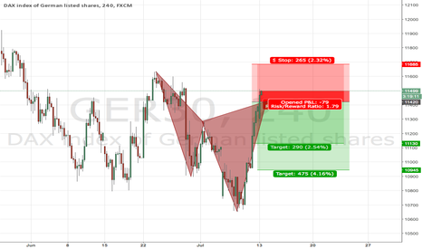 GER30: Harmonic Trade Signals #GER30