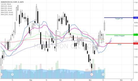 MRO: MRO Bullish Swing Trade