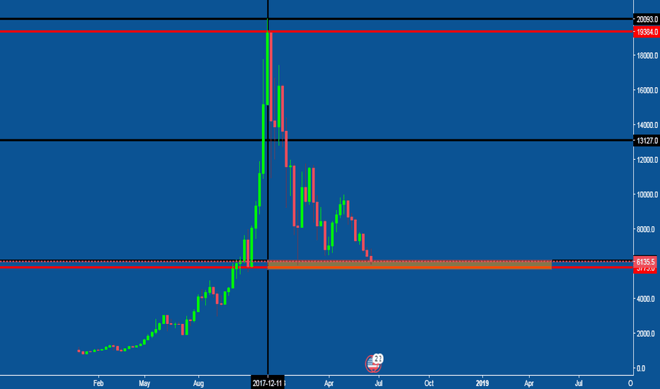 "XBTUSD: "" BTC "" where are you going ??"