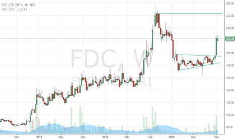 FDC: FDC broke out after 6 months consolidation