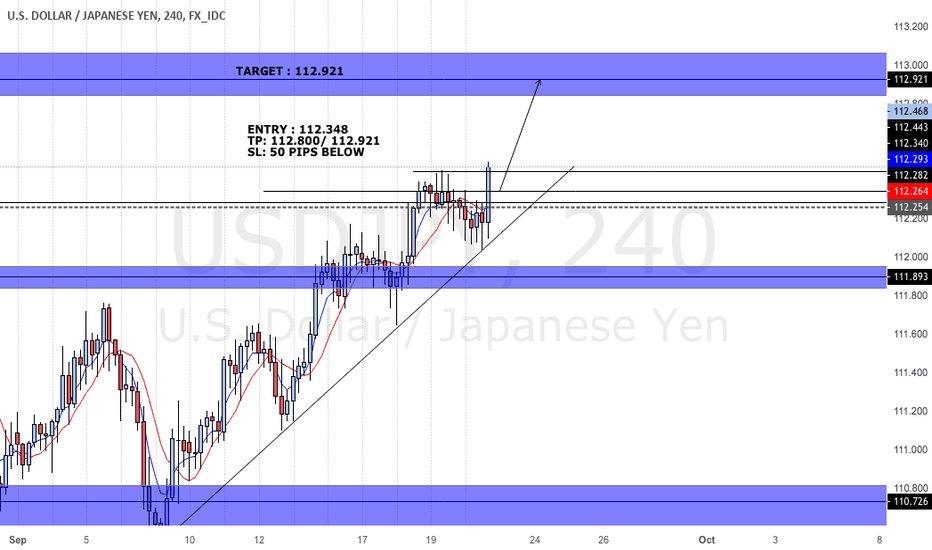 USDJPY: USDJPY - 4HR - LONG