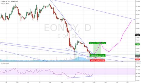 EONGY: EON Rebound