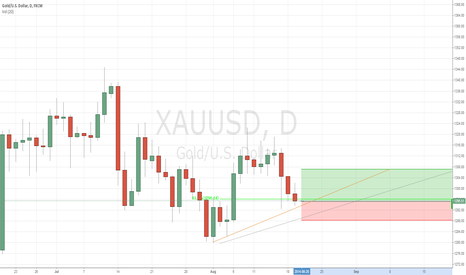XAUUSD: retraction of fibonacce + LTA