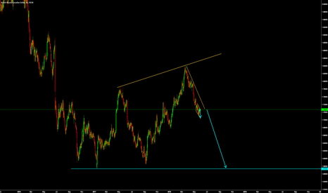 GBPCAD: GBPCAD in Daily consolidation