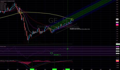 GE: GE analysis # RUBY
