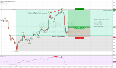 AUDJPY: High Probability Trade of the day/ Long AUDJPY