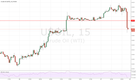 USOIL: CRUDE inventories - falling like a stone. USDCAD to rise