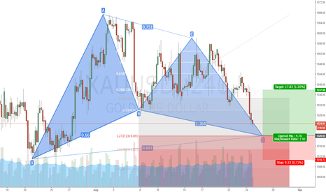 XAUUSD:  GARTLEY FORMATION