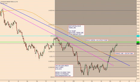DXY: DXY pushes again towards the 94.14 Pivot