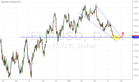 EURUSD: possible long for EURUSD