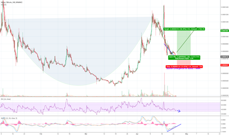 XVGBTC: XVG 10-20% Trade Opportunity