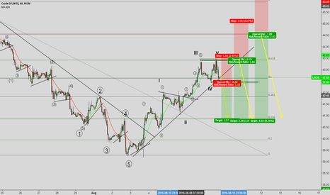 USOIL: USOIL 3 POSIBILITIES TO COME !