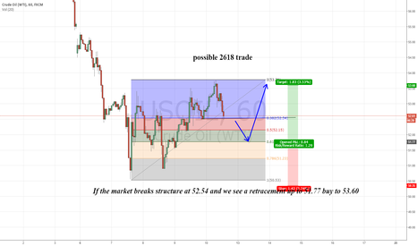 USOIL: USOIL -  Possible 2618 TRADE