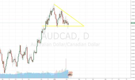 AUDCAD: AUDCAD Descending Triangle Pattern [Short]