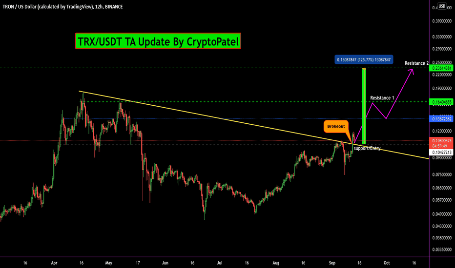 trx bitcoin tradingview)