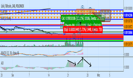 LSKBTC: korekta Elliota . Elliotwavecorrection