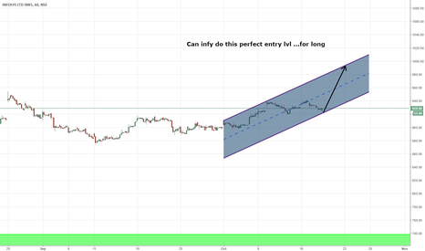INFY: Can infy do this perfect entry lvl ...for long