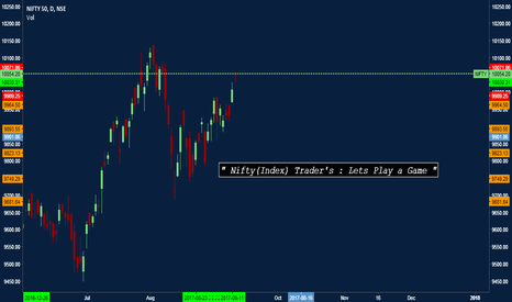 NIFTY: Nifty Trader's : Lets Play a Game