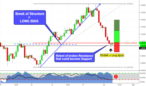 EURAUD: Structure Exposed!!