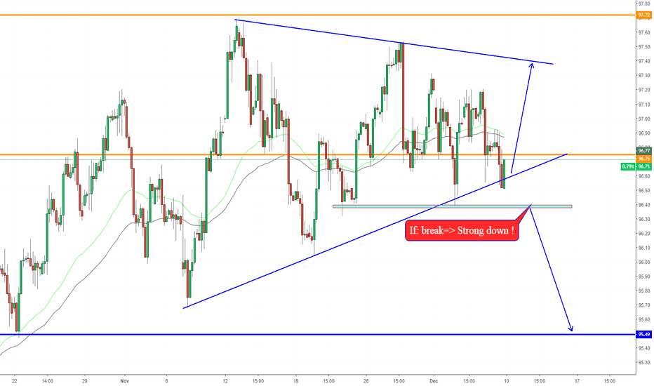 DXY: DXY, US Dollar currency index: Forecast on H4.